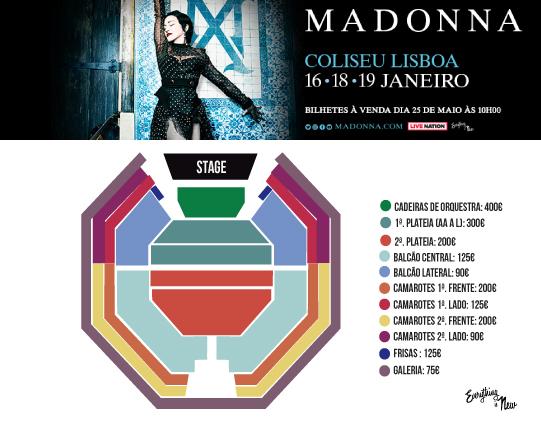 Madame X Tour récapitulatif