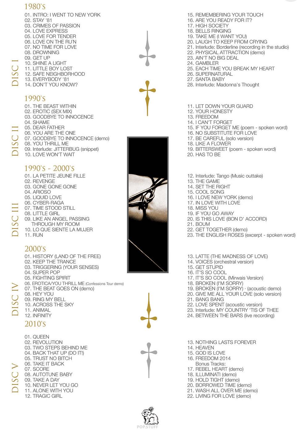 Madonna : Démos, raretés, B-sides et unreleased