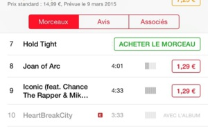 Hold Tight, Joan Of Arc et Iconic sur Itunes France